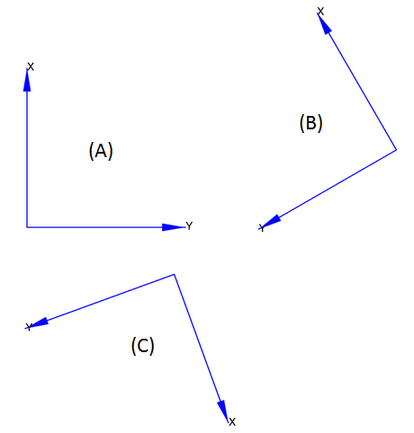 image showing 3 2D coordinate frames