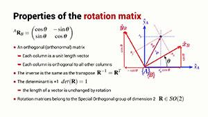 Describing rotation in 2D | Robot Academy