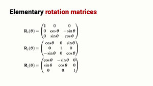 Interpolating rotation in 3D | Robot Academy