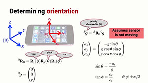 Derivative of a rotation matrix   Robot Academy